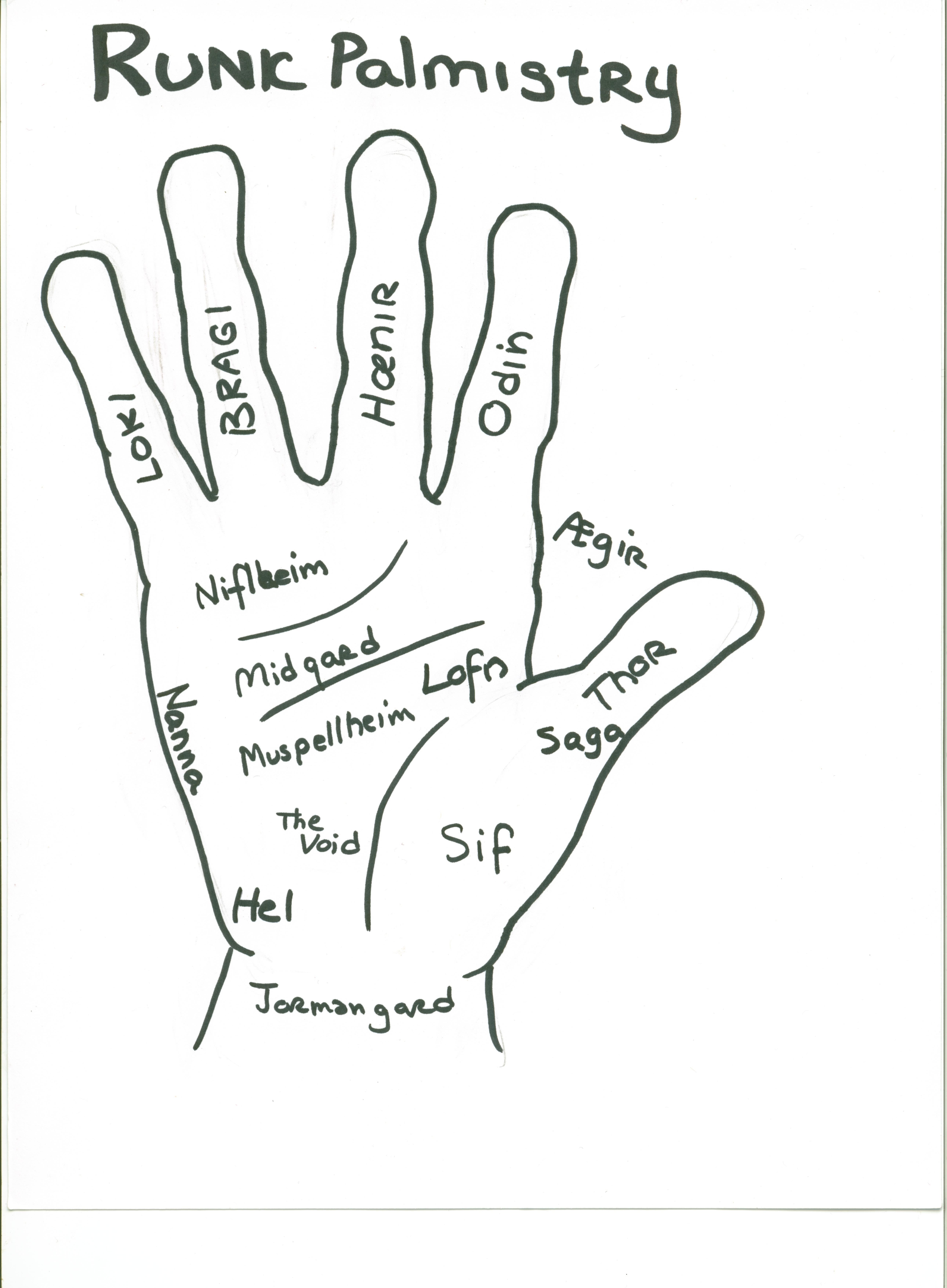 palmistry guide in urdu pdf