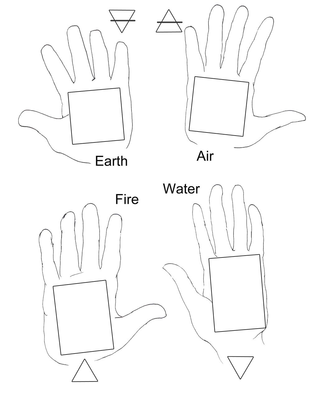 2 Element Hand Shapes
