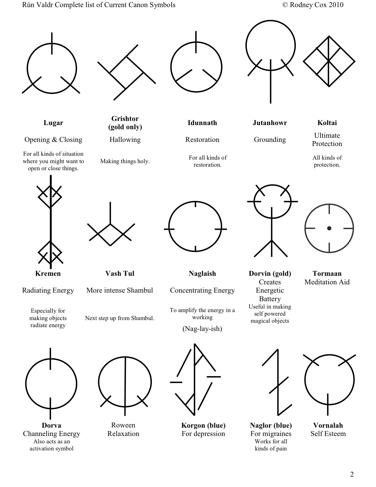 list of lucky symbols