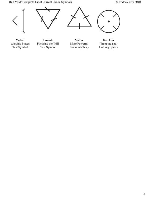 pg 3 Run Valdr canon symbols